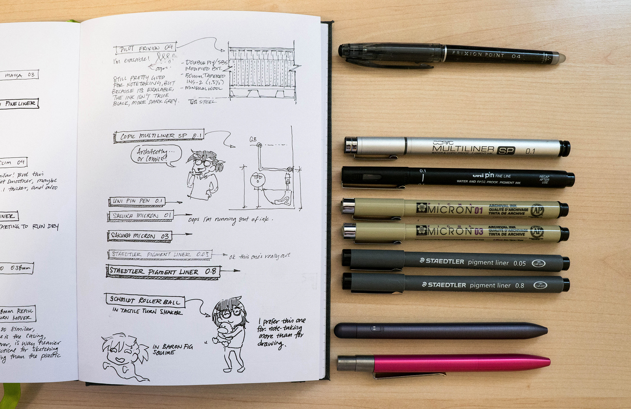 Abe Architects Black Pen Express Weirdoforest Pens Each Includes 1 Ball Point And Fountain As The Diagram Set Copic Multiliner Sp 01 Sakura Pigma Micron 03 2 Uni Pin Fine Staedtler Pigment Liner 005 08
